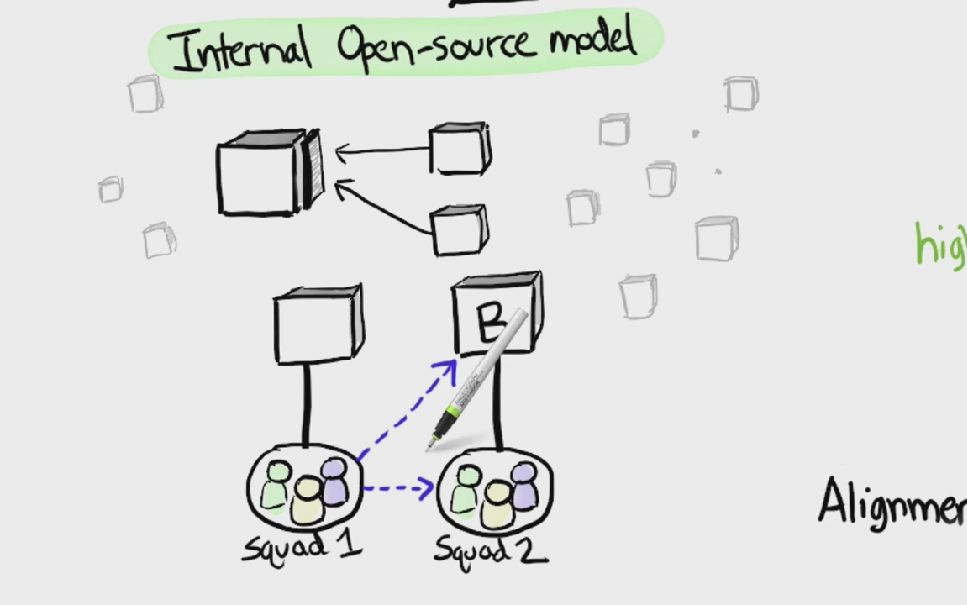 internal_open_source_model